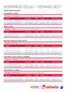 airberlin_factsheet_usa_sommer2017_es (2)_Página_2